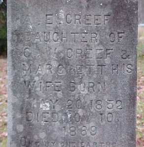 Grave marker for Ann Elizabeth Creef (1852-1869), daughter of George Washington and Margaret Creef. Creef Family Cemetery, East Lake, N.C. https://www.ncgenweb.us/dare/cemeteries/index_creeffamily_eastlake.html