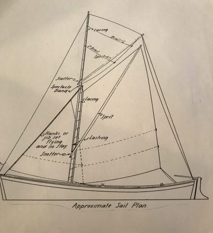 Drawing of a shad boat's sail plan (by Mike Alford).
